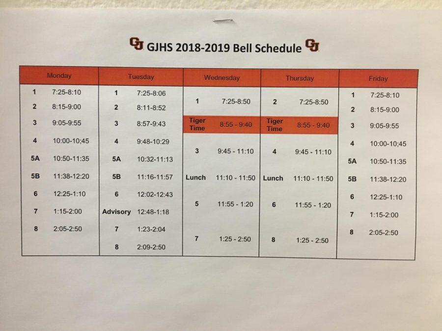 New Schedule, Same Problems